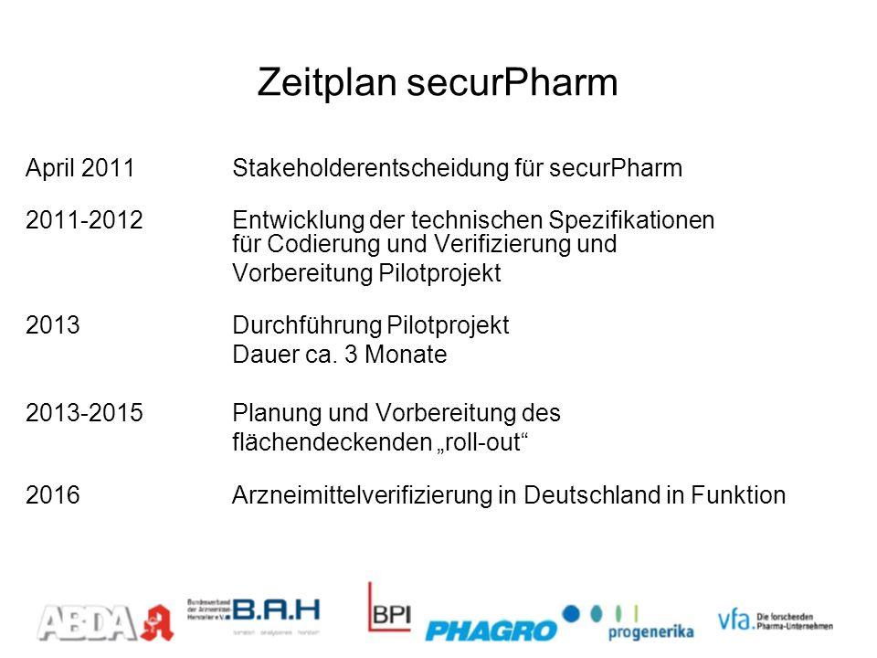Zeitplan securPharm April 2011Stakeholderentscheidung für securPharm 2011-2012Entwicklung der technischen Spezifikationen für Codierung und Verifizier