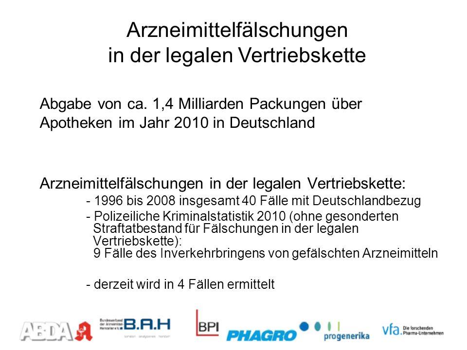 Abgabe von ca. 1,4 Milliarden Packungen über Apotheken im Jahr 2010 in Deutschland Arzneimittelfälschungen in der legalen Vertriebskette: - 1996 bis 2
