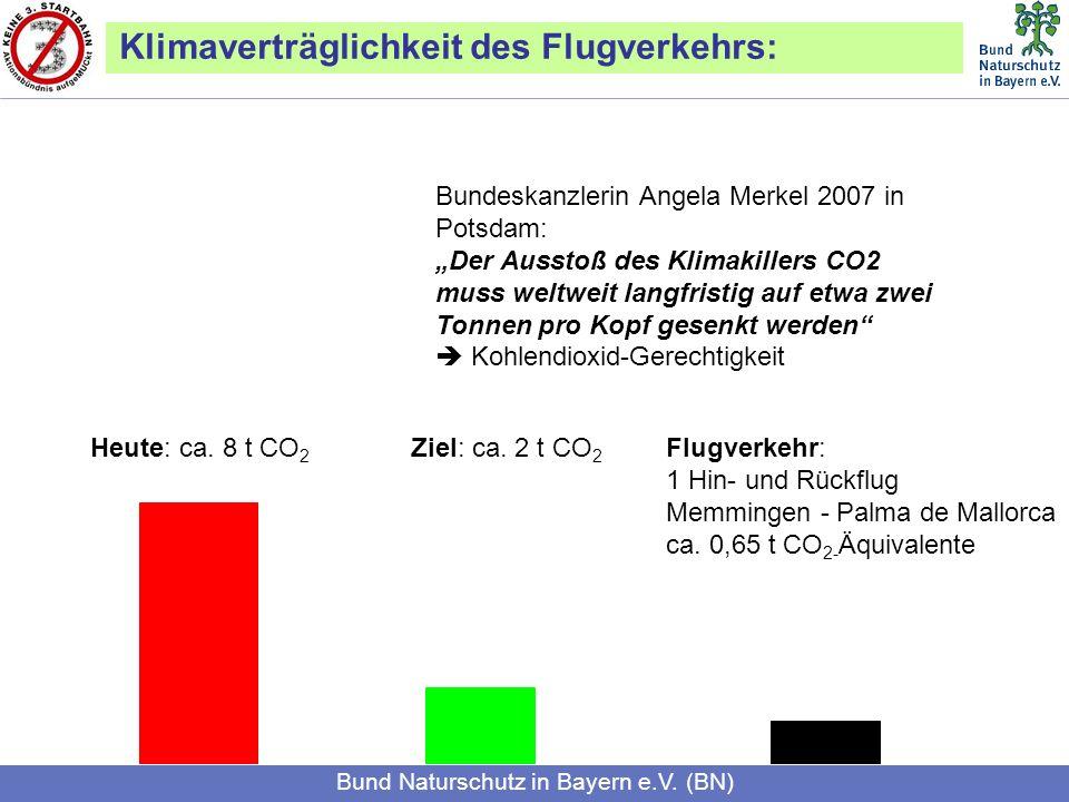 Bund Naturschutz in Bayern e.V. (BN) Bundeskanzlerin Angela Merkel 2007 in Potsdam: Der Ausstoß des Klimakillers CO2 muss weltweit langfristig auf etw