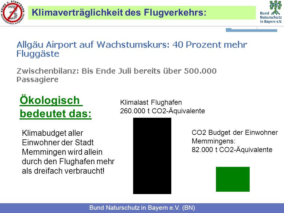 Bund Naturschutz in Bayern e.V. (BN) Klimaverträglichkeit des Flugverkehrs: Ökologisch bedeutet das: Klimabudget aller Einwohner der Stadt Memmingen w
