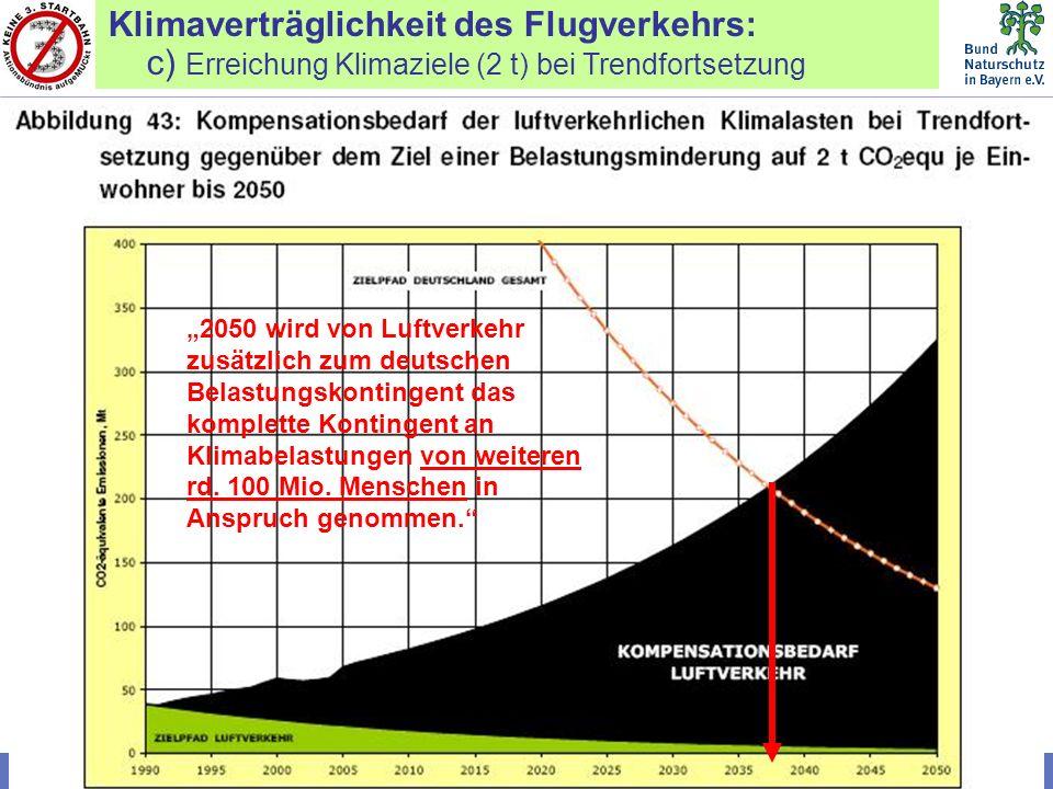 Bund Naturschutz in Bayern e.V. (BN) Klimaverträglichkeit des Flugverkehrs: c) Erreichung Klimaziele (2 t) bei Trendfortsetzung 2050 wird von Luftverk