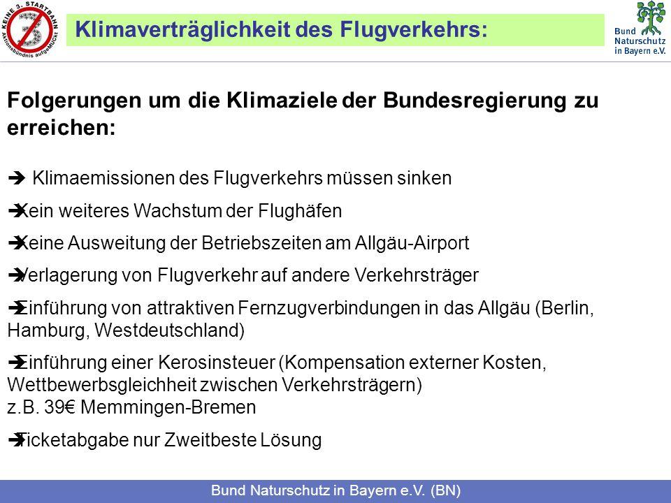 Bund Naturschutz in Bayern e.V. (BN) Klimaverträglichkeit des Flugverkehrs: Folgerungen um die Klimaziele der Bundesregierung zu erreichen: Klimaemiss