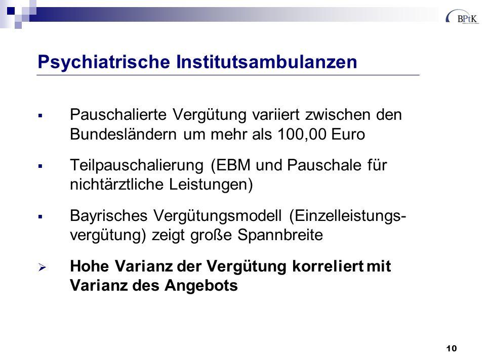 10 Pauschalierte Vergütung variiert zwischen den Bundesländern um mehr als 100,00 Euro Teilpauschalierung (EBM und Pauschale für nichtärztliche Leistu
