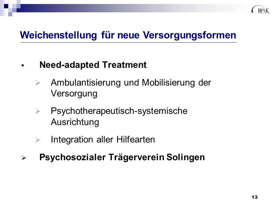 13 Need-adapted Treatment Ambulantisierung und Mobilisierung der Versorgung Psychotherapeutisch-systemische Ausrichtung Integration aller Hilfearten P