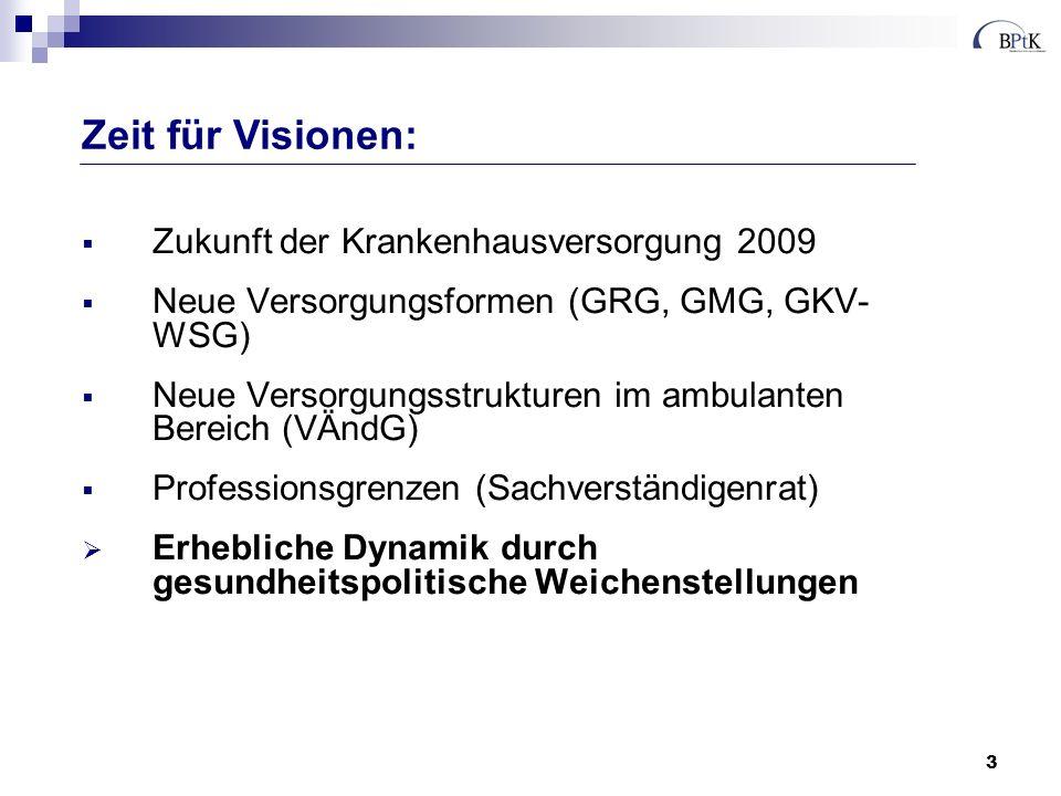 3 Zukunft der Krankenhausversorgung 2009 Neue Versorgungsformen (GRG, GMG, GKV- WSG) Neue Versorgungsstrukturen im ambulanten Bereich (VÄndG) Professi