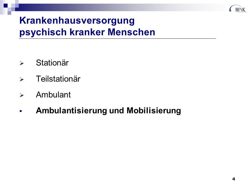 4 Stationär Teilstationär Ambulant Ambulantisierung und Mobilisierung Krankenhausversorgung psychisch kranker Menschen