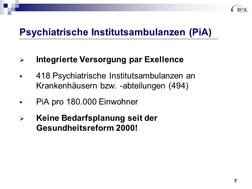 7 Integrierte Versorgung par Exellence 418 Psychiatrische Institutsambulanzen an Krankenhäusern bzw. -abteilungen (494) PiA pro 180.000 Einwohner Kein
