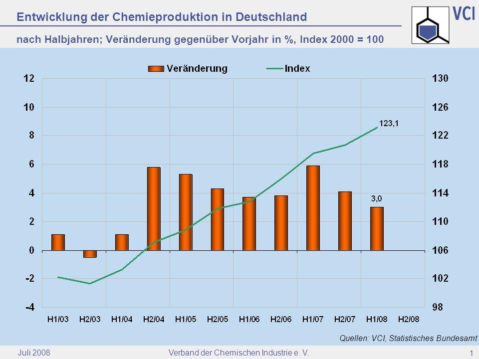 Verband der Chemischen Industrie e. V. Juli 2008 1 Entwicklung der Chemieproduktion in Deutschland nach Halbjahren; Veränderung gegenüber Vorjahr in %