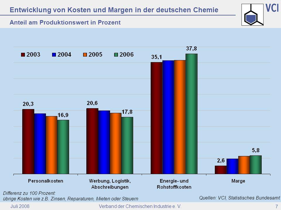 Verband der Chemischen Industrie e. V. Juli 2008 7 Entwicklung von Kosten und Margen in der deutschen Chemie Anteil am Produktionswert in Prozent Quel