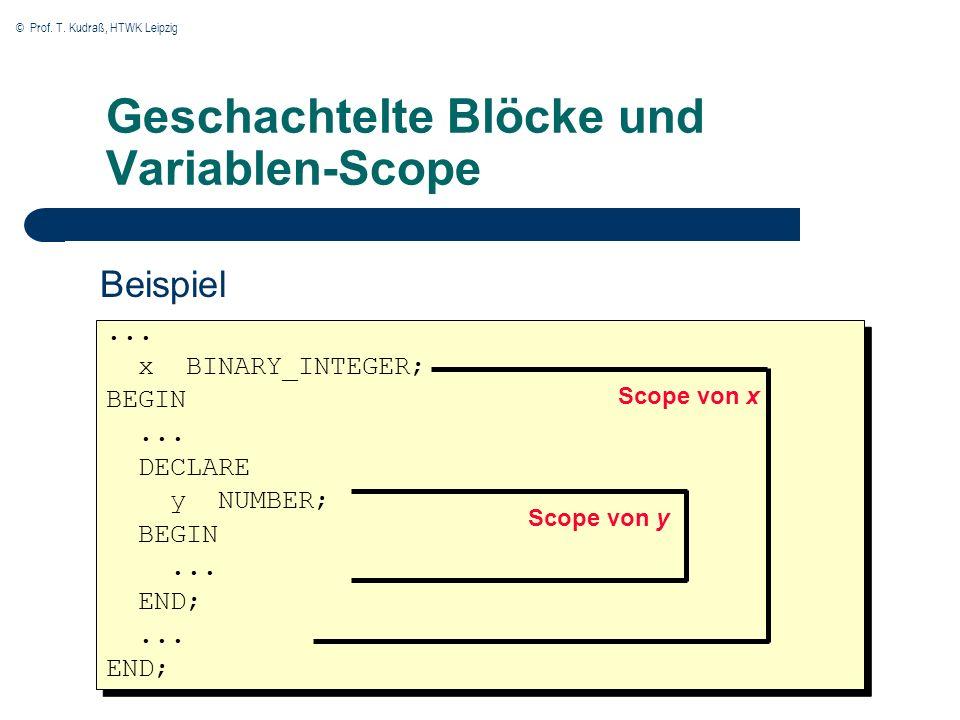© Prof. T. Kudraß, HTWK Leipzig Geschachtelte Blöcke und Variablen-Scope...
