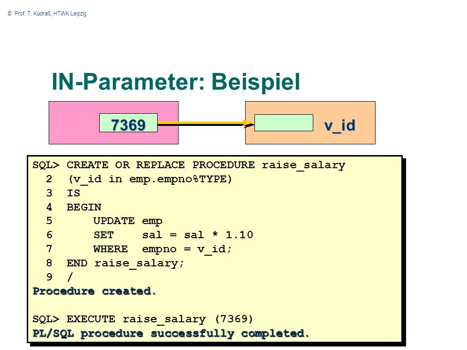 © Prof. T. Kudraß, HTWK Leipzig IN-Parameter: Beispiel SQL> CREATE OR REPLACE PROCEDURE raise_salary 2 (v_id in emp.empno%TYPE) 3 IS 4 BEGIN 5UPDATE e