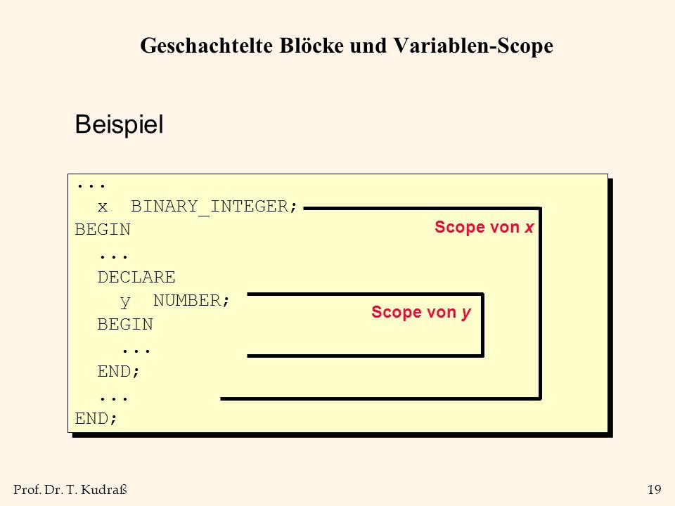 Prof. Dr. T. Kudraß19 Geschachtelte Blöcke und Variablen-Scope... x BINARY_INTEGER; BEGIN... DECLARE y NUMBER; BEGIN... END;... END;... x BINARY_INTEG
