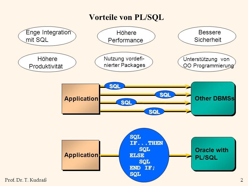 Prof. Dr. T. Kudraß2 Vorteile von PL/SQL Application Other DBMSs Application Oracle with PL/SQL SQL SQL SQL SQL SQLIF...THENSQLELSESQL END IF; SQL Eng