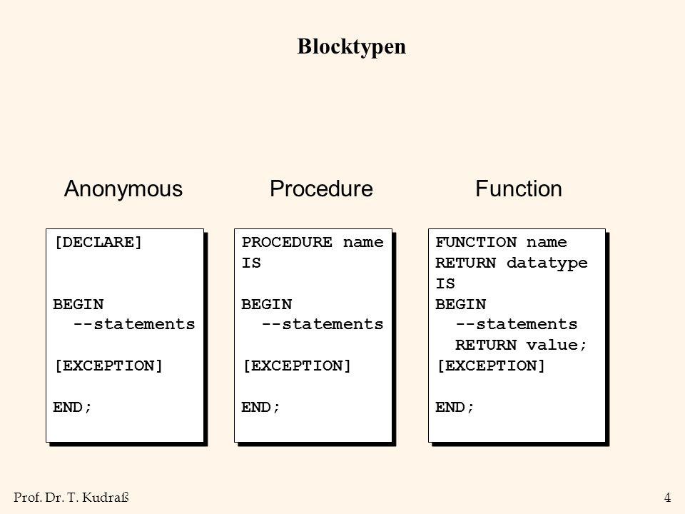Prof. Dr. T. Kudraß4 Blocktypen AnonymousProcedureFunction [DECLARE] BEGIN --statements [EXCEPTION] END; [DECLARE] BEGIN --statements [EXCEPTION] END;