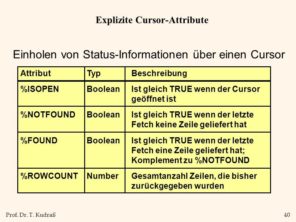 Prof. Dr. T. Kudraß40 Explizite Cursor-Attribute Einholen von Status-Informationen über einen Cursor AttributTyp Beschreibung %ISOPENBoolean Ist gleic
