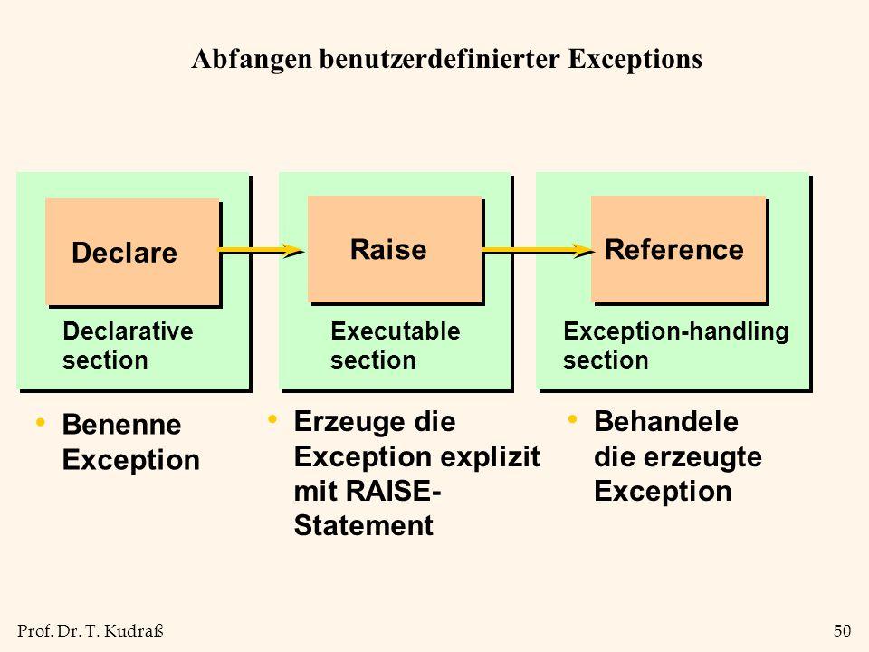 Prof. Dr. T. Kudraß50 Abfangen benutzerdefinierter Exceptions Benenne Exception Declare Declarative section Raise Erzeuge die Exception explizit mit R