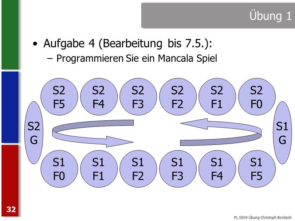 PL SS04 Übung Christoph Bockisch 32 Übung 1 Aufgabe 4 (Bearbeitung bis 7.5.): –Programmieren Sie ein Mancala Spiel S1 F0 S1 F1 S1 F2 S1 F3 S1 F4 S1 F5