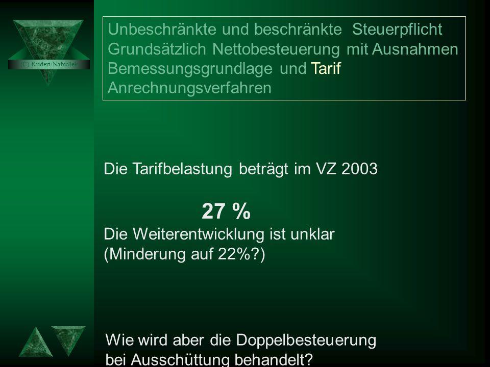 *KSt-Tarif (27% des ZvE - Art. 19 KStG-PL) =Tarifliche Körperschaftsteuer./.Anrechenbare Quellensteuern (15 % - Art. 23KStG-PL)./.anrechenbare ausländ