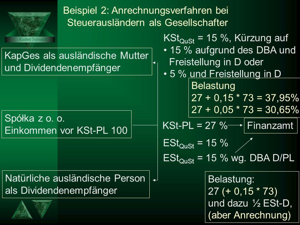 Beispiel 1: Anrechnungsverfahren bei Steuerinländern als Gesellschafter Spółka z o. o. Einkommen vor KSt-PL 100 S.A. als inländische Mutter und Divide