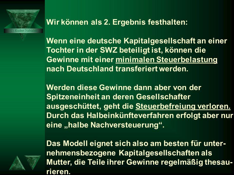 Spitzen - einheit Deutschland Tochter - GmbH Polska G in PL100 KSt-PL 0 QuSt-PL 5 KSt-D 0 EK in D 95 Bei Ausschüttung an dt. Gesellschafter: ESt-D23 E