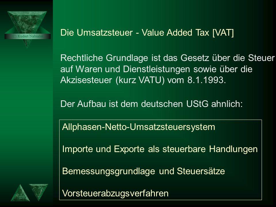 Das KStG-PL Das SWZG Das VATU von Prof. Dr. St. Kudert und Dr. Jarosław Nabiałek Das EStG-PL Überblick über das polnische Steuerrecht Eine Einführung