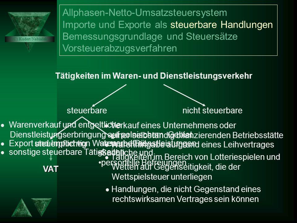 Allphasen-Netto-Umsatzsteuersystem U1U1 U 2 100 PLN +22 PLN VAT-pflichtige Leistung Der Unternehmer U1 führt an U2 eine vat-pflichtige Leistung aus. E