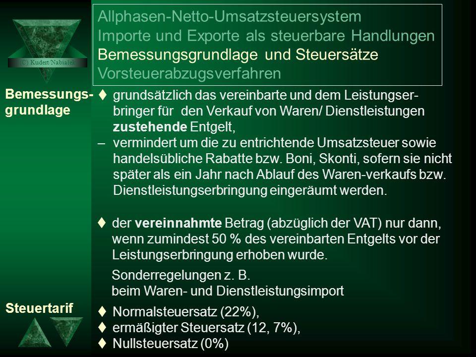 Allphasen-Netto-Umsatzsteuersystem Importe und Exporte als steuerbare Handlungen Bemessungsgrundlage und Steuersätze Vorsteuerabzugsverfahren Warenimp