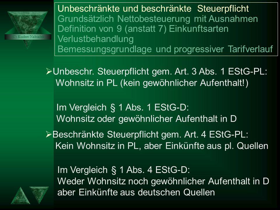Die Einkommensteuer natürlicher Personen [EStG-PL] Rechtliche Grundlage ist das Gesetz vom 26.7.1991 Der Aufbau ist dem deutschen EStG ähnlich: Unbesc
