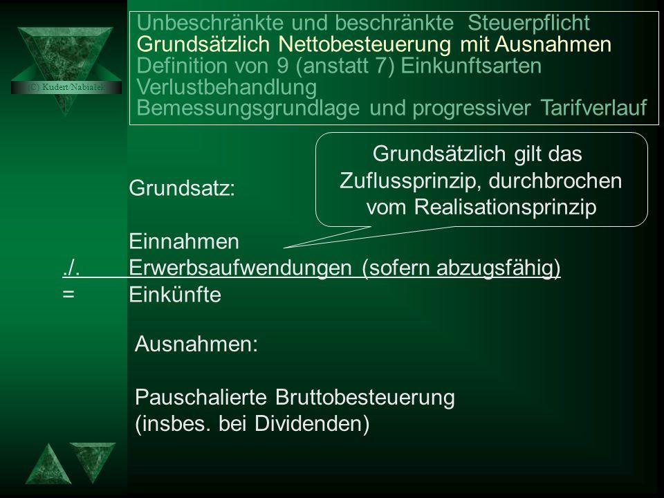 Spitzen - einheit Deutschland Tochter - GmbH Polska G in PL100 KSt-PL 0 QuSt-PL 5 KSt-D 0 EK in D 95 Bei Ausschüttung an dt.