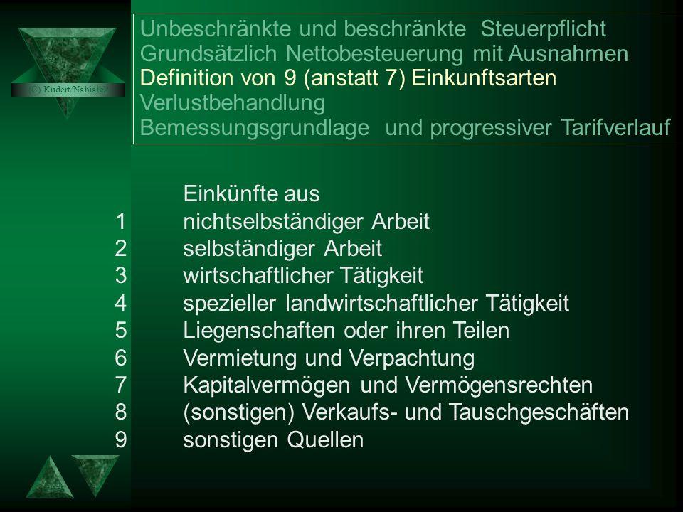 Unbeschränkte und beschränkte Steuerpflicht Grundsätzlich Nettobesteuerung mit Ausnahmen Definition von 9 (anstatt 7) Einkunftsarten Verlustbehandlung Bemessungsgrundlage und progressiver Tarifverlauf Einkünfte aus 1nichtselbständiger Arbeit 2selbständiger Arbeit 3wirtschaftlicher Tätigkeit 4spezieller landwirtschaftlicher Tätigkeit 5Liegenschaften oder ihren Teilen 6Vermietung und Verpachtung 7Kapitalvermögen und Vermögensrechten 8(sonstigen) Verkaufs- und Tauschgeschäften 9sonstigen Quellen (C) Kudert/Nabiałek
