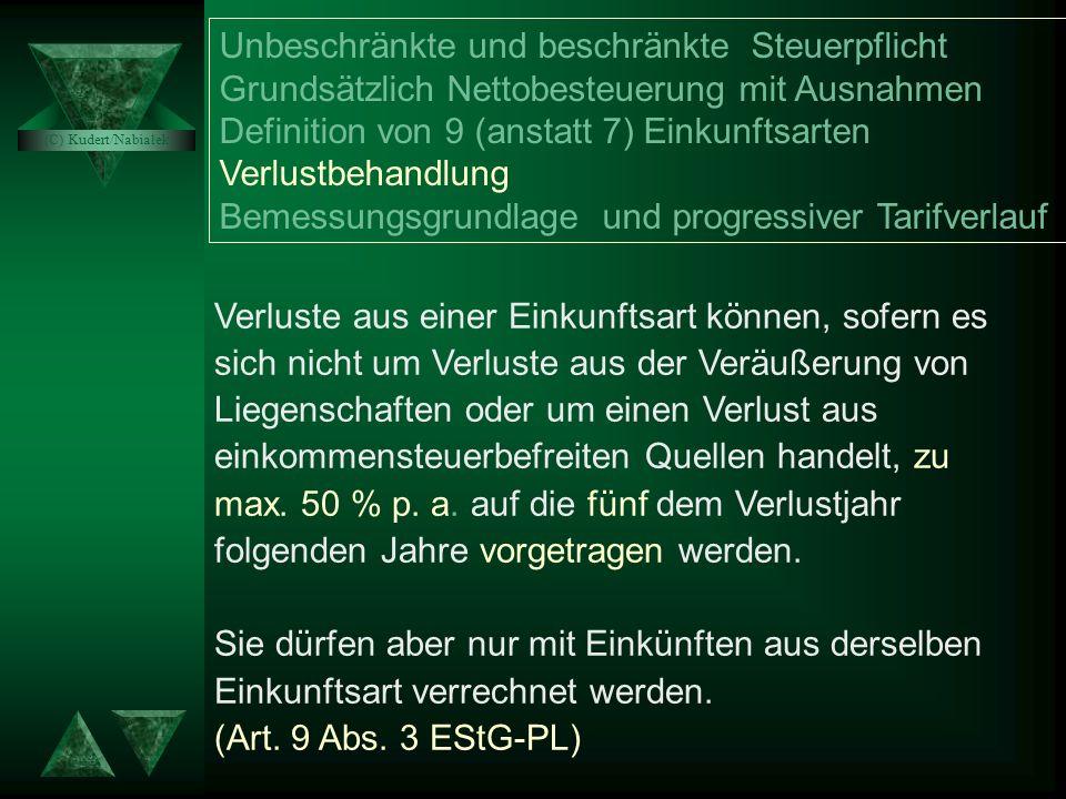 GmbH= Komplementär der polnischen KG Tochter - GmbH&Co.KG Polska GA in PL 1 ESt-PL 0 QuSt-PL 0 KSt-D 0 EK in D 1 Bei Ausschüttung an dt.