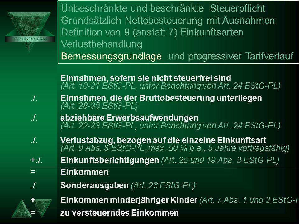 Beispiel 2: Anrechnungsverfahren bei Steuerausländern als Gesellschafter Spółka z o.