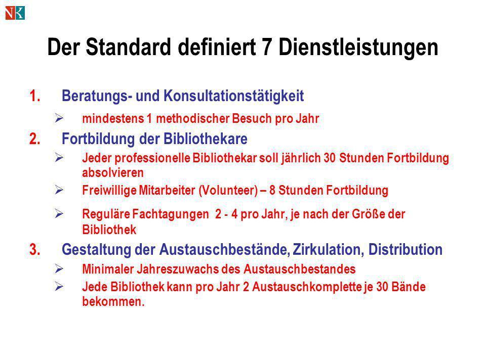 Der Standard definiert 7 Dienstleistungen 1.Beratungs- und Konsultationstätigkeit mindestens 1 methodischer Besuch pro Jahr 2.Fortbildung der Biblioth