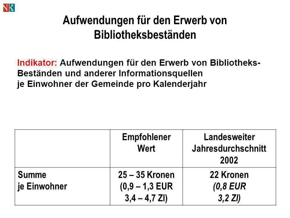 Aufwendungen für den Erwerb von Bibliotheksbeständen Empfohlener Wert Landesweiter Jahresdurchschnitt 2002 Summe je Einwohner 25 – 35 Kronen (0,9 – 1,
