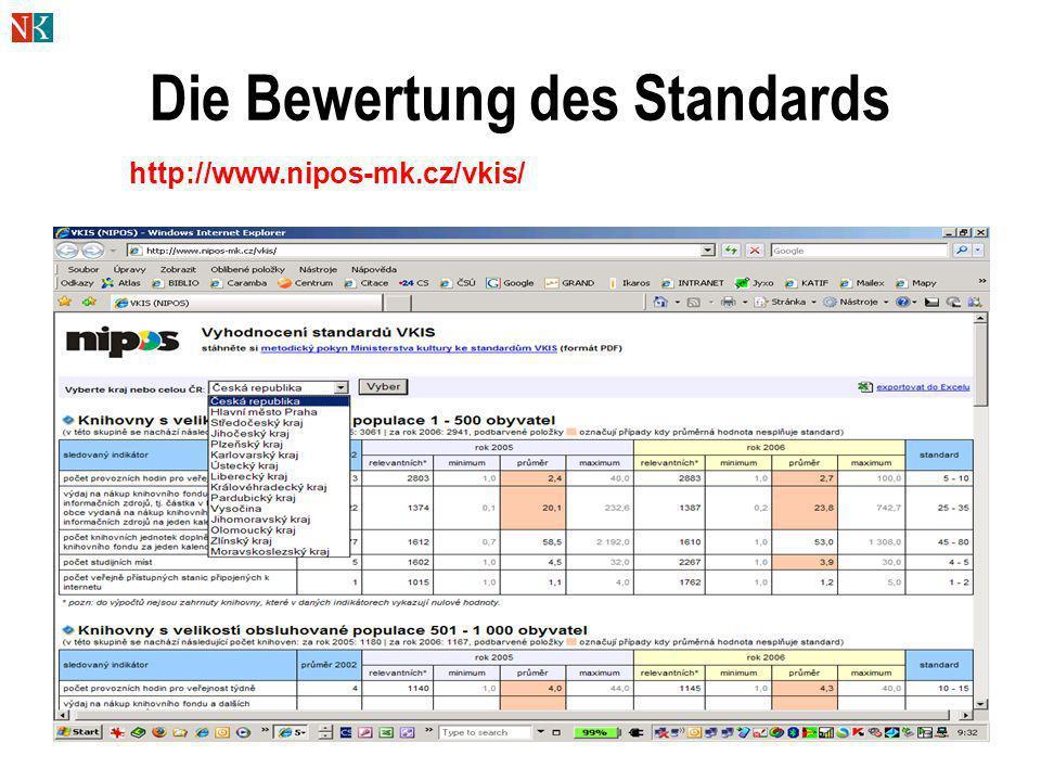 Die Bewertung des Standards http://www.nipos-mk.cz/vkis/