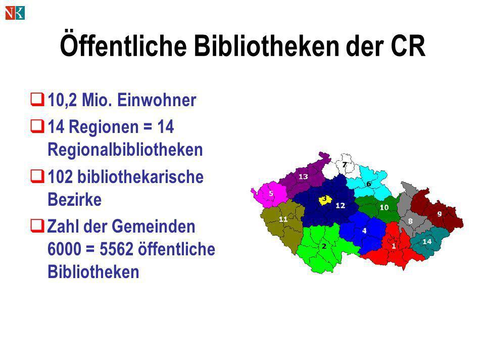 Öffentliche Bibliotheken der CR 10,2 Mio. Einwohner 14 Regionen = 14 Regionalbibliotheken 102 bibliothekarische Bezirke Zahl der Gemeinden 6000 = 5562