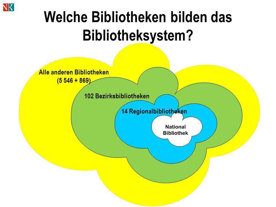 Welche Bibliotheken bilden das Bibliotheksystem? 14 Regionalbibliotheken 102 Bezirksbibliotheken Alle anderen Bibliotheken (5 546 + 869)