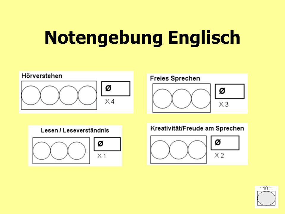 14 Notengebung Englisch