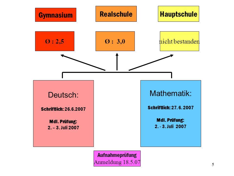 5 Aufnahmeprüfung Anmeldung 18.5.07 Ø : 2,5Ø : 3,0nicht bestanden Gymnasium RealschuleHauptschule Deutsch: Schriftlich: 26.6.2007 Mdl. Prüfung: 2. – 3