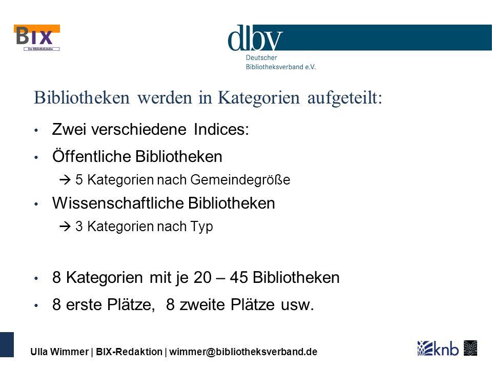 Ulla Wimmer   BIX-Redaktion   wimmer@bibliotheksverband.de Bibliotheken werden in Kategorien aufgeteilt: Zwei verschiedene Indices: Öffentliche Biblio