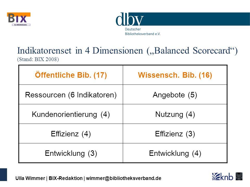 Ulla Wimmer   BIX-Redaktion   wimmer@bibliotheksverband.de Indikatorenset in 4 Dimensionen (Balanced Scorecard) (Stand: BIX 2008) Öffentliche Bib. (17