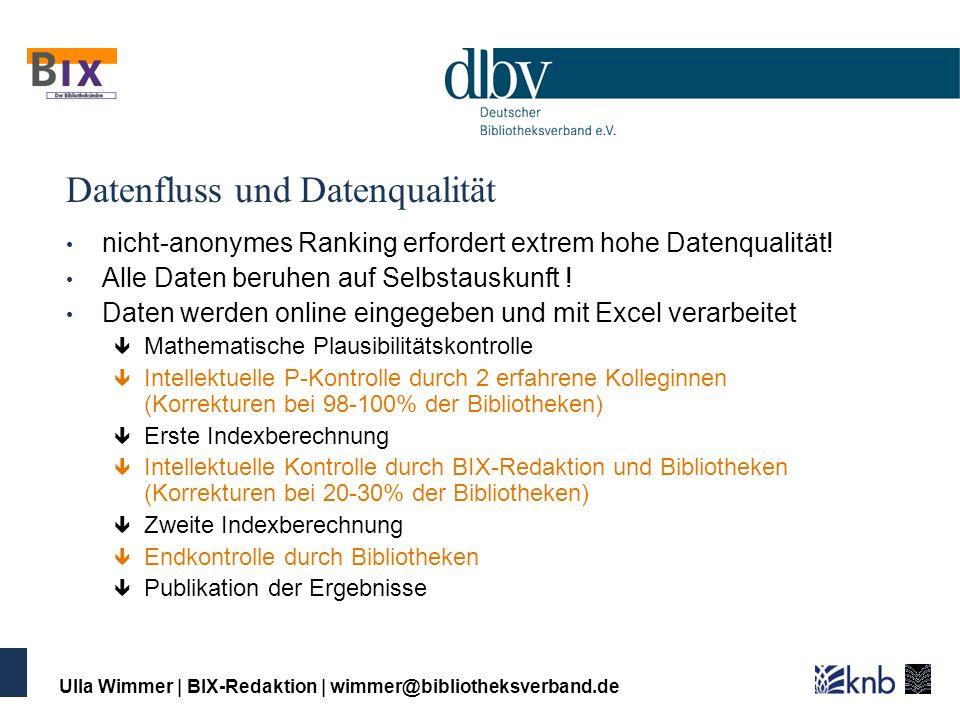 Ulla Wimmer   BIX-Redaktion   wimmer@bibliotheksverband.de Datenfluss und Datenqualität nicht-anonymes Ranking erfordert extrem hohe Datenqualität! Al
