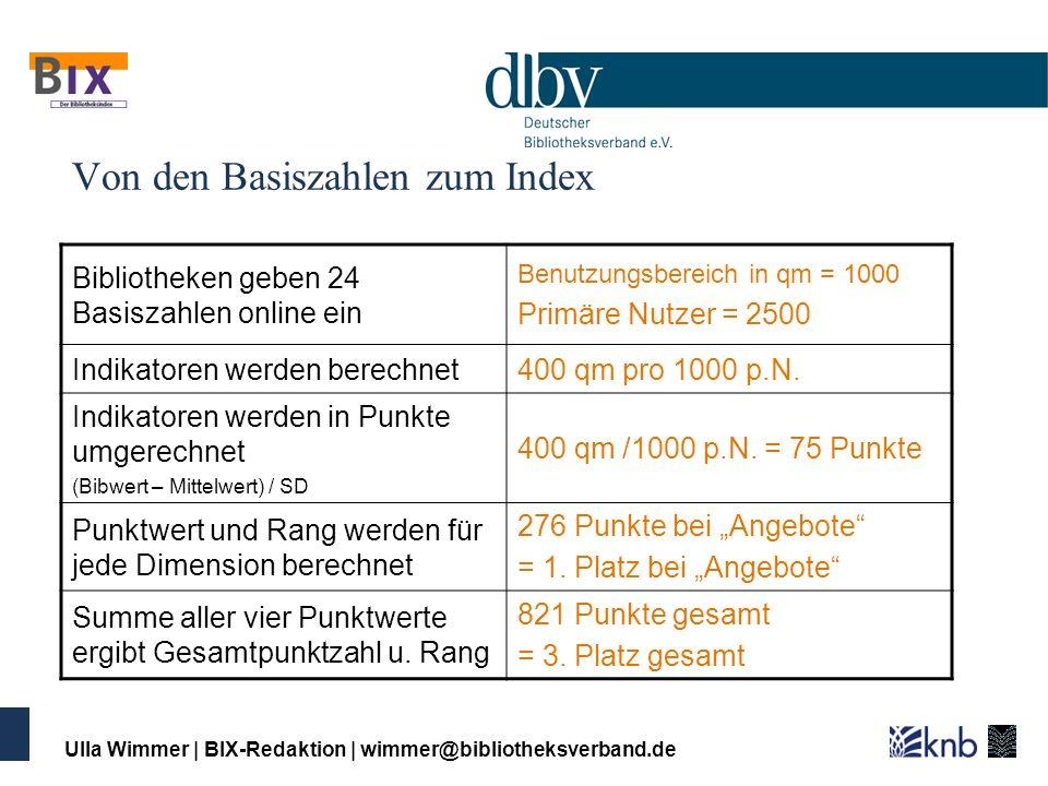 Ulla Wimmer   BIX-Redaktion   wimmer@bibliotheksverband.de Von den Basiszahlen zum Index Bibliotheken geben 24 Basiszahlen online ein Benutzungsbereic