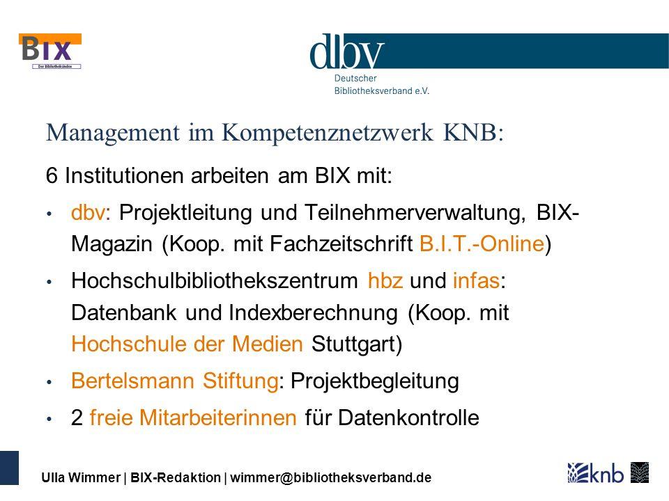 Ulla Wimmer   BIX-Redaktion   wimmer@bibliotheksverband.de Management im Kompetenznetzwerk KNB: 6 Institutionen arbeiten am BIX mit: dbv: Projektleitu