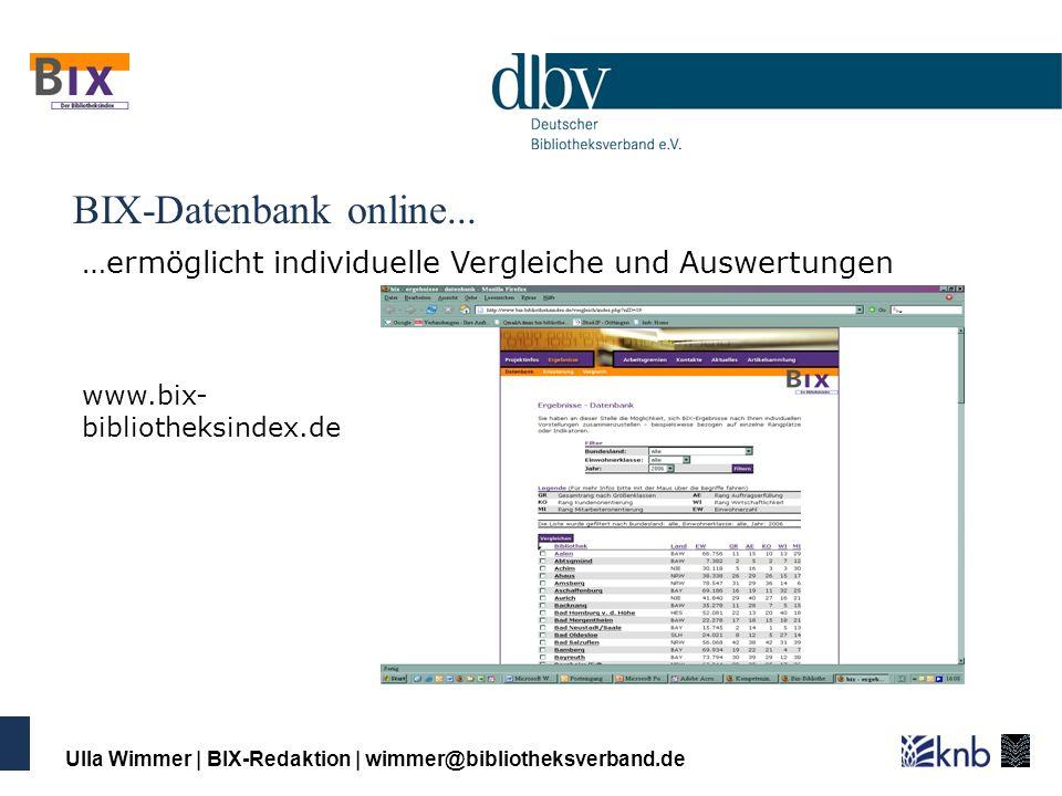Ulla Wimmer | BIX-Redaktion | wimmer@bibliotheksverband.de Ziele des BIX Ressourcen und Leistungen der Bibliotheken nach außen hin sichtbar machen eine empirische Basis für das Gespräch mit Trägern liefern auf Ansatzpunkte für Qualitätssteigerungen hinweisen.