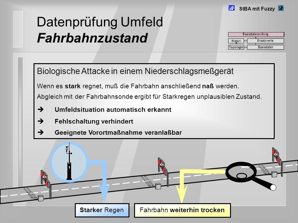 Datenprüfung Umfeld Fahrbahnzustand Biologische Attacke in einem Niederschlagsmeßgerät Wenn es stark regnet, muß die Fahrbahn anschließend naß werden.