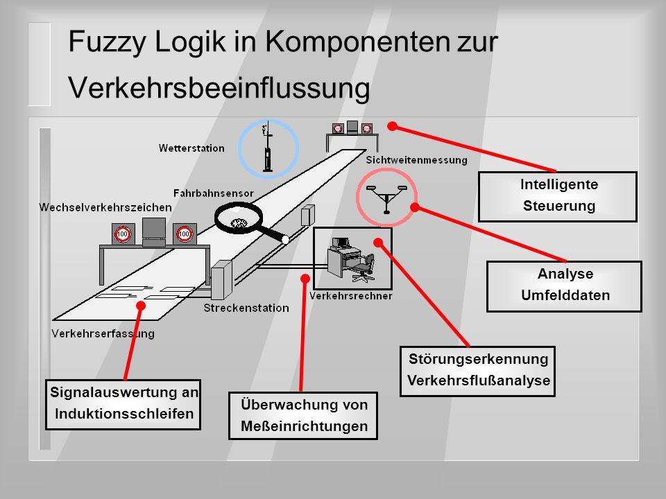 Fuzzy Logik in Komponenten zur Verkehrsbeeinflussung Signalauswertung an Induktionsschleifen Überwachung von Meßeinrichtungen Störungserkennung Verkeh