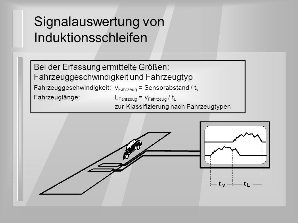 Signalauswertung von Induktionsschleifen Bei der Erfassung ermittelte Größen: Fahrzeuggeschwindigkeit und Fahrzeugtyp Fahrzeuggeschwindigkeit:v Fahrze