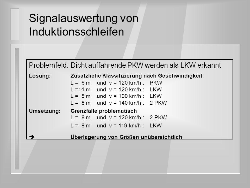 Signalauswertung von Induktionsschleifen Problemfeld: Dicht auffahrende PKW werden als LKW erkannt Lösung: Zusätzliche Klassifizierung nach Geschwindi