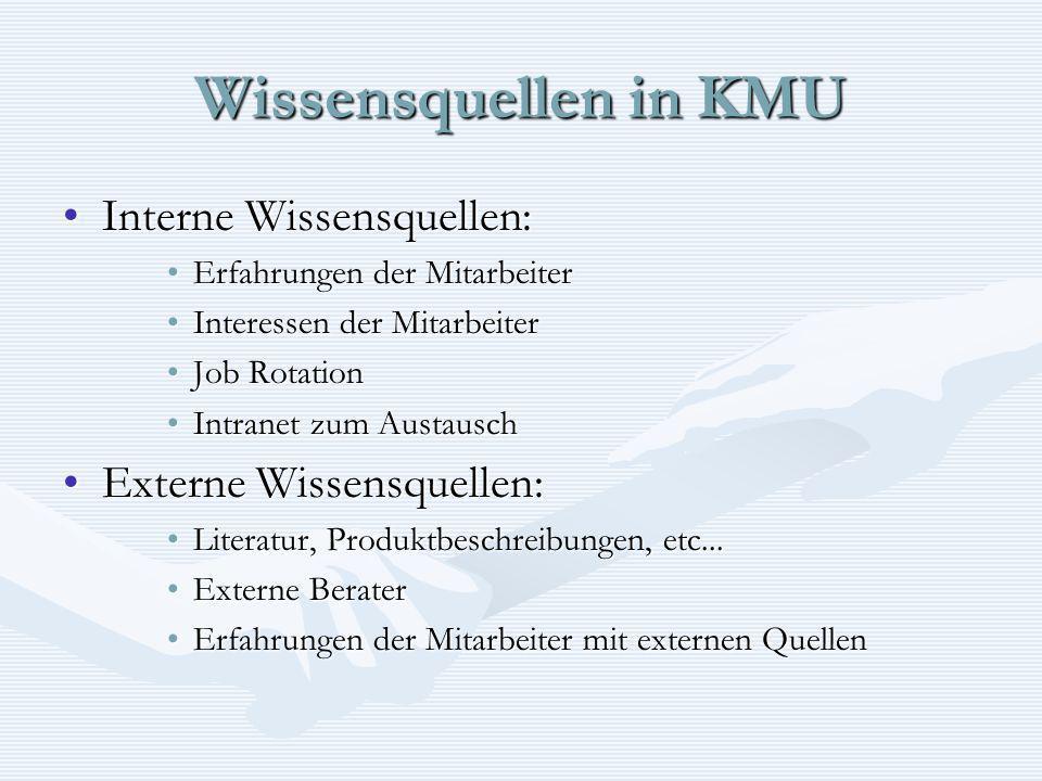 Wissensquellen in KMU Interne Wissensquellen:Interne Wissensquellen: Erfahrungen der MitarbeiterErfahrungen der Mitarbeiter Interessen der Mitarbeiter